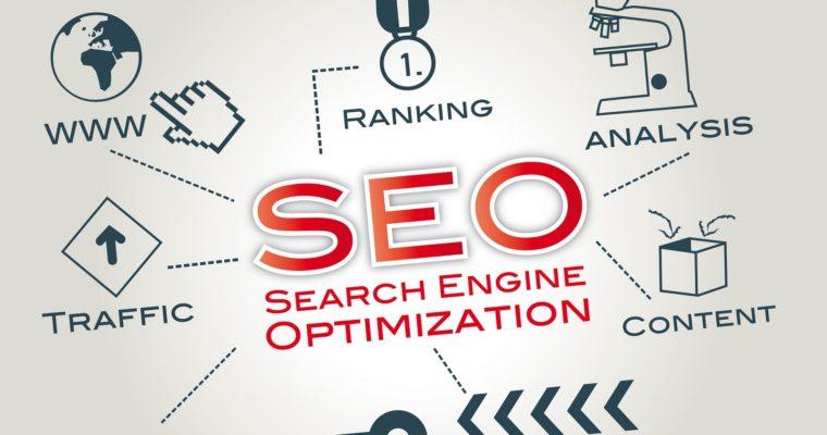 How to Rank my Website Higher in Google?