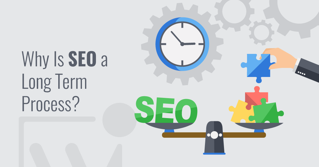 Working with Direct Submit SEO Services