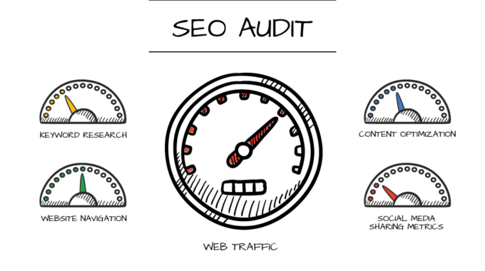 FREE SEO Audit for your Business